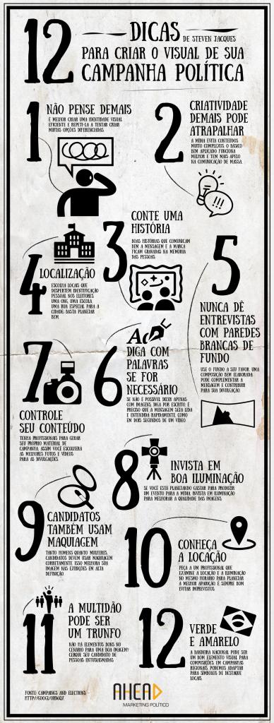 INFOG 3 (1)